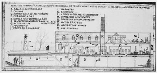 dessin David Olère plan crématoire K III Auschwitz Birkenau
